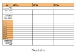 Maths Group Planning (Template available to VIP members)