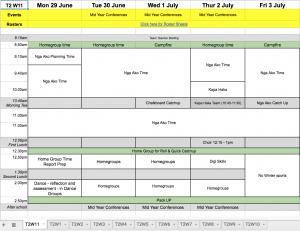 Weekly Planning